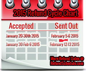 2015 Refund Schedule