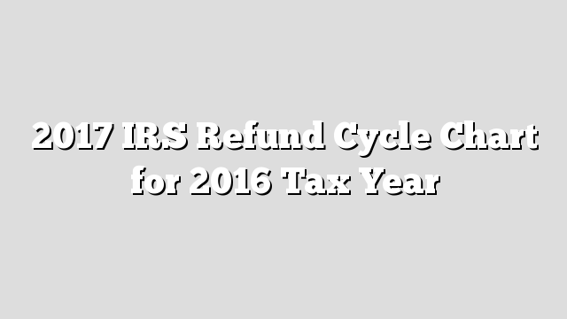 2017 IRS Refund Cycle Chart for 2016 Tax Year - IRS Refund Schedule